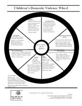 Children's Domestic Violence Wheel-thumbnail