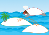 Three Islands Activity guidance, template, record sheets
